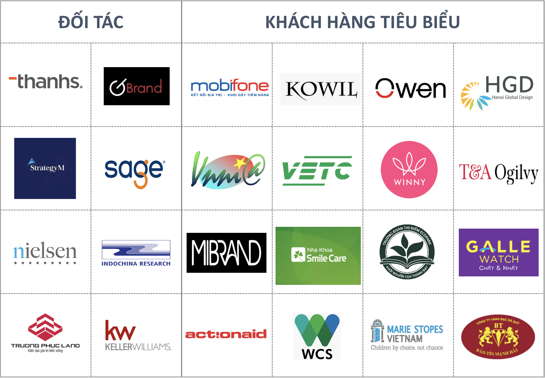 Partners & clients FACIV